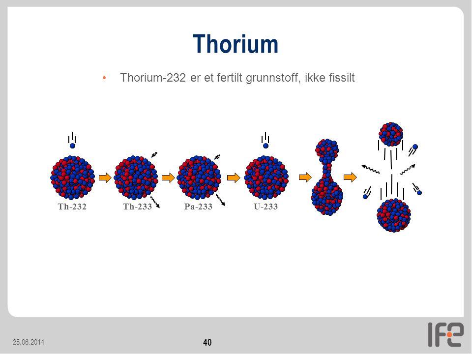 Thorium Thorium-232 er et fertilt grunnstoff, ikke fissilt Th-232