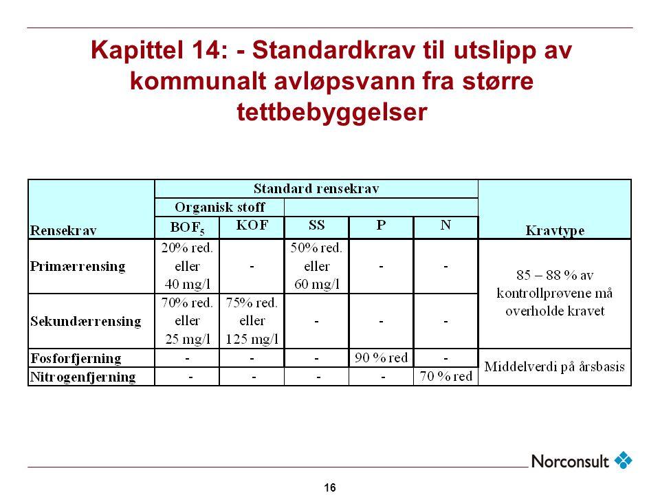 Kapittel 14: - Standardkrav til utslipp av kommunalt avløpsvann fra større tettbebyggelser