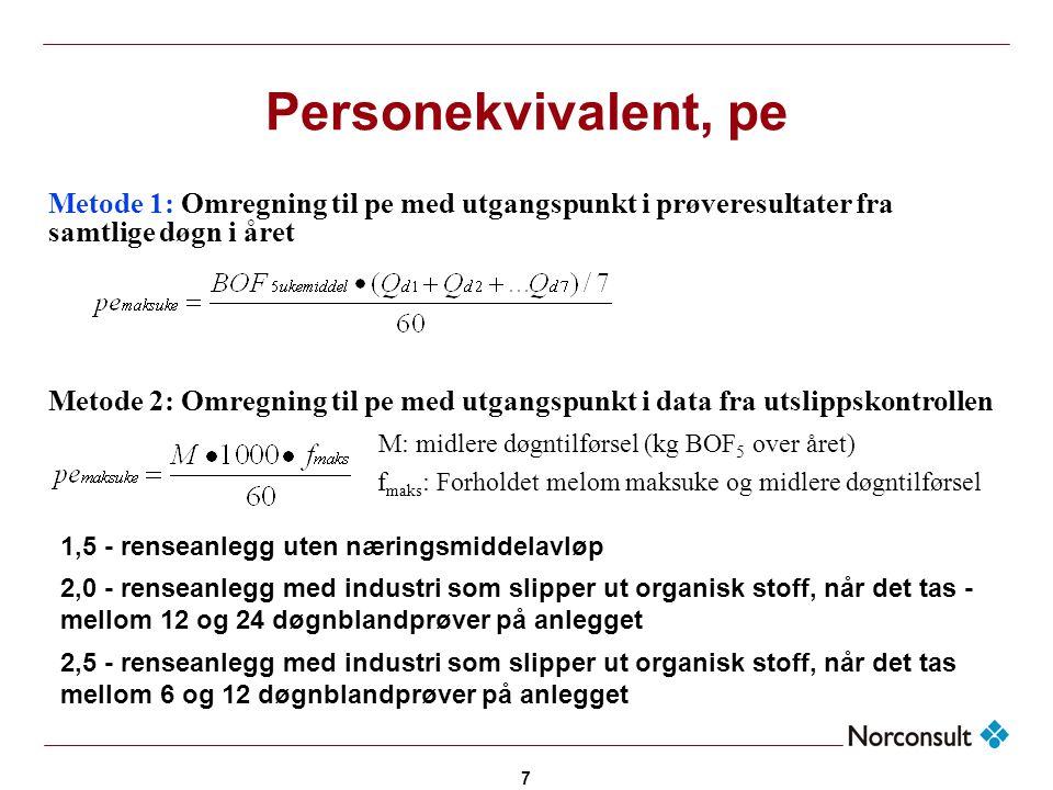 Personekvivalent, pe Metode 1: Omregning til pe med utgangspunkt i prøveresultater fra samtlige døgn i året.