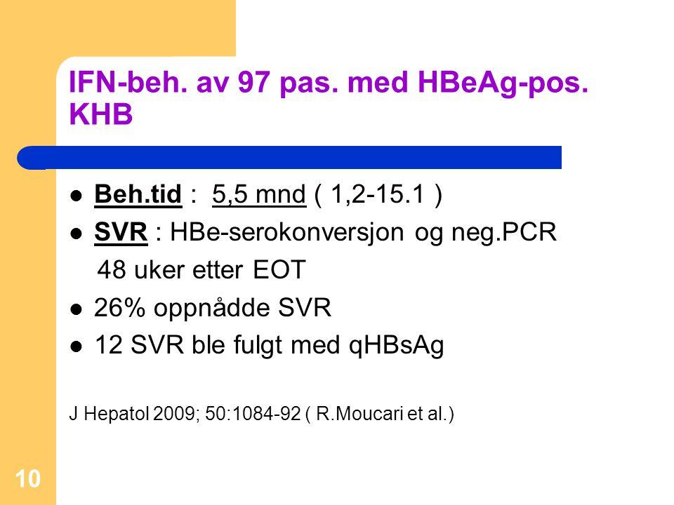 IFN-beh. av 97 pas. med HBeAg-pos. KHB
