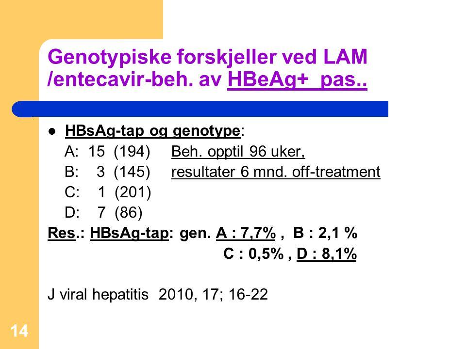 Genotypiske forskjeller ved LAM /entecavir-beh. av HBeAg+ pas..
