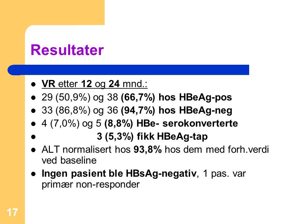 Resultater VR etter 12 og 24 mnd.: