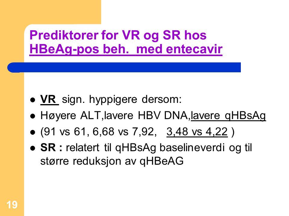 Prediktorer for VR og SR hos HBeAg-pos beh. med entecavir