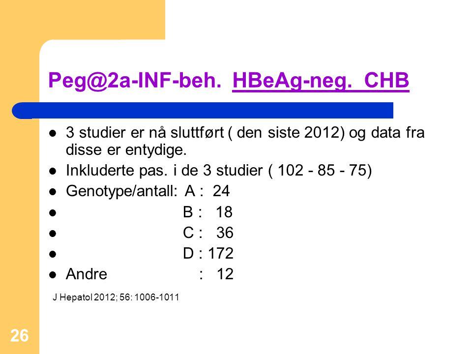 Peg@2a-INF-beh. HBeAg-neg. CHB