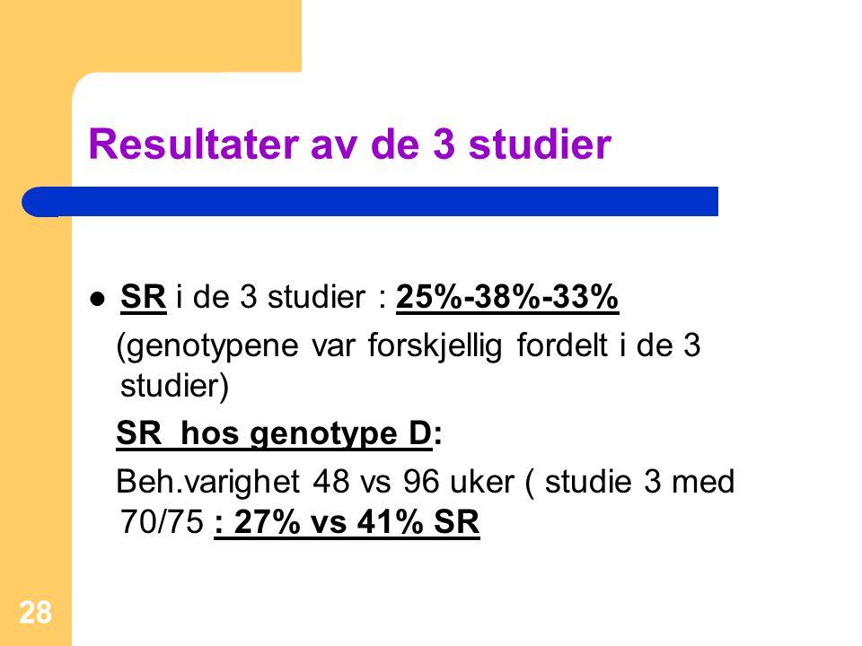 Resultater av de 3 studier