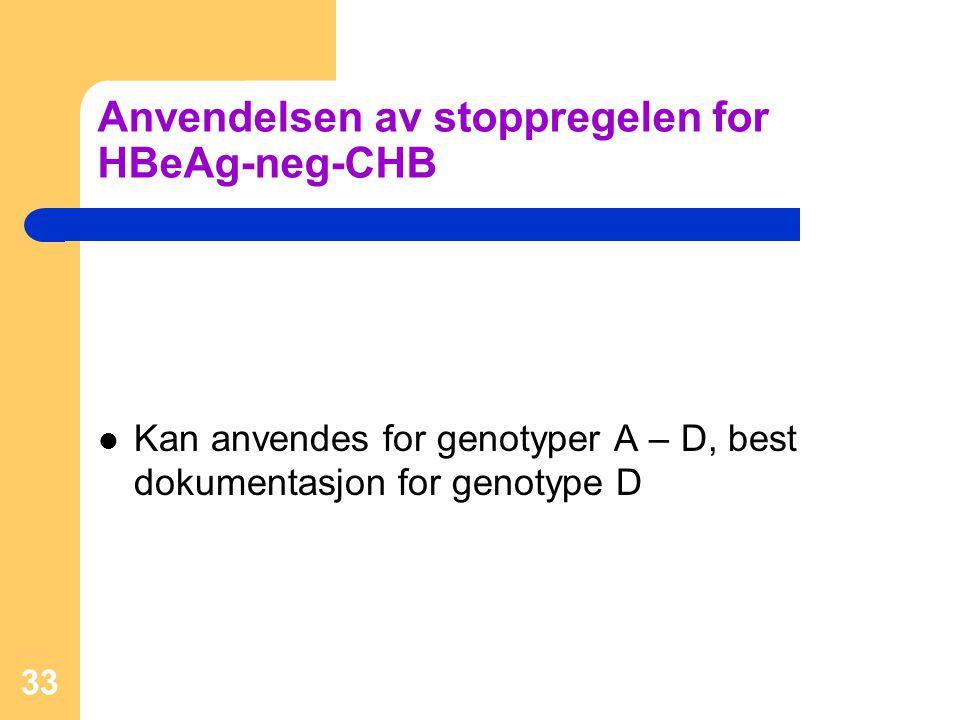 Anvendelsen av stoppregelen for HBeAg-neg-CHB