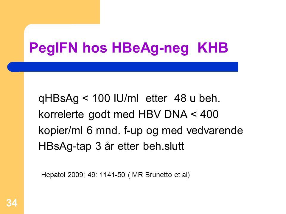PegIFN hos HBeAg-neg KHB