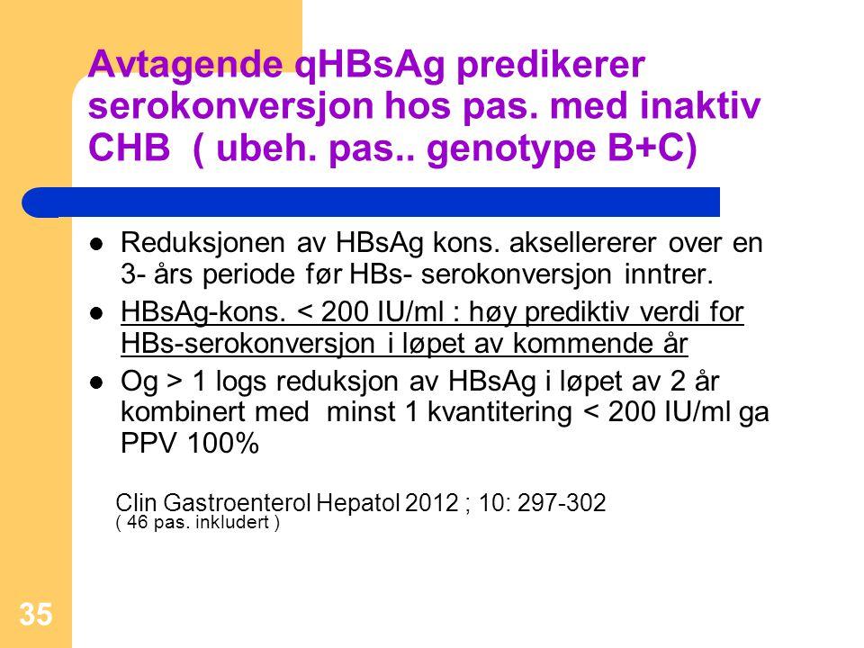 Avtagende qHBsAg predikerer serokonversjon hos pas