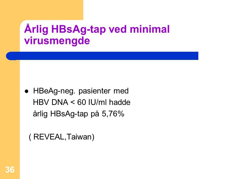 Årlig HBsAg-tap ved minimal virusmengde