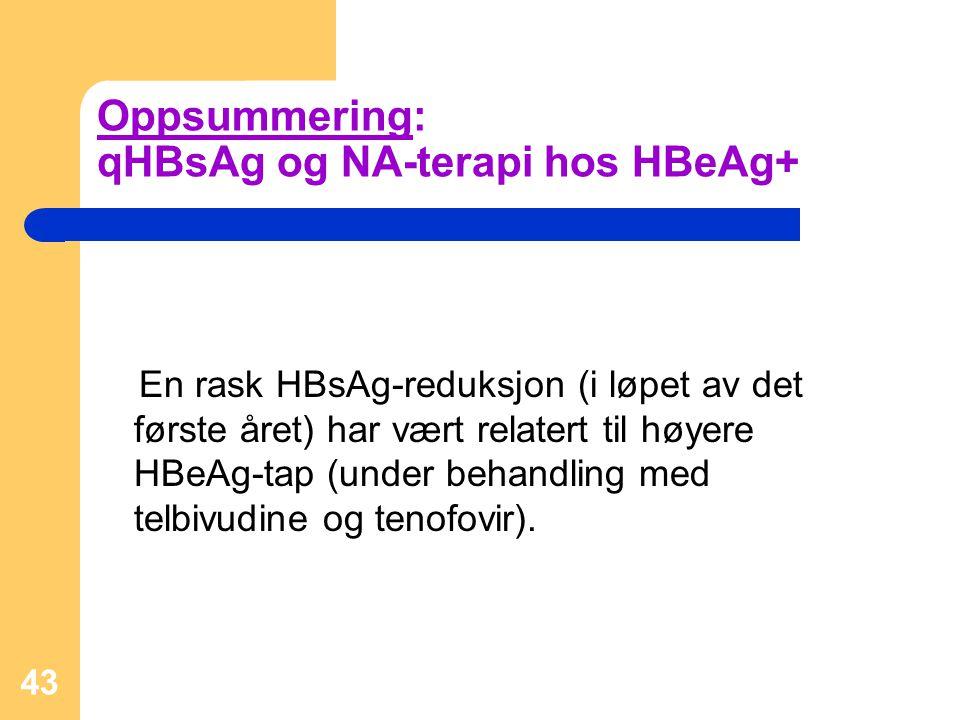 Oppsummering: qHBsAg og NA-terapi hos HBeAg+