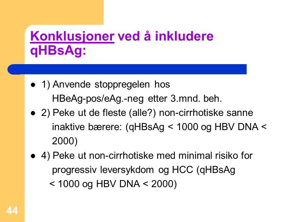 Konklusjoner ved å inkludere qHBsAg:
