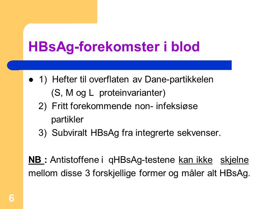 HBsAg-forekomster i blod