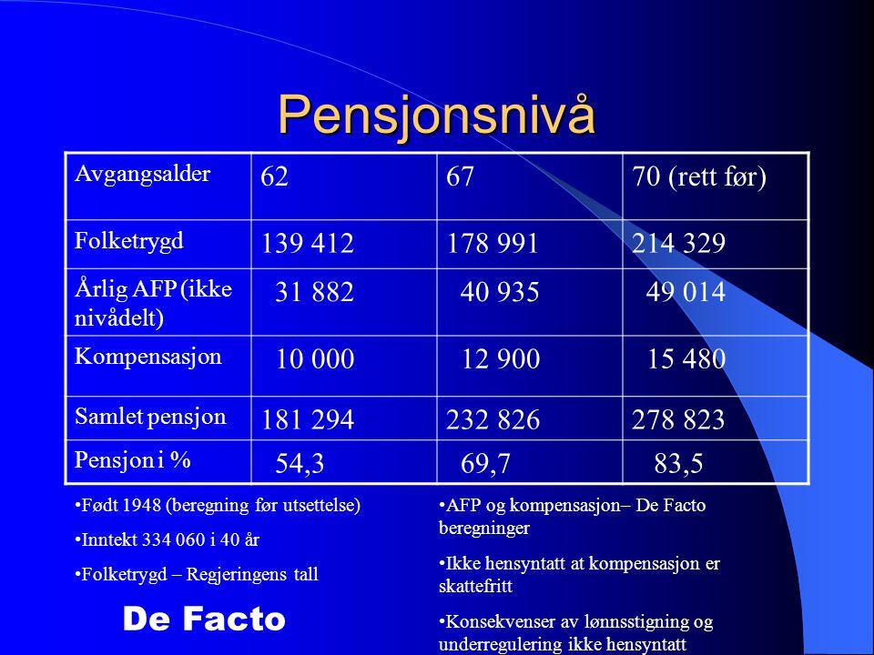 Pensjonsnivå De Facto 62 67 70 (rett før) 139 412 178 991 214 329
