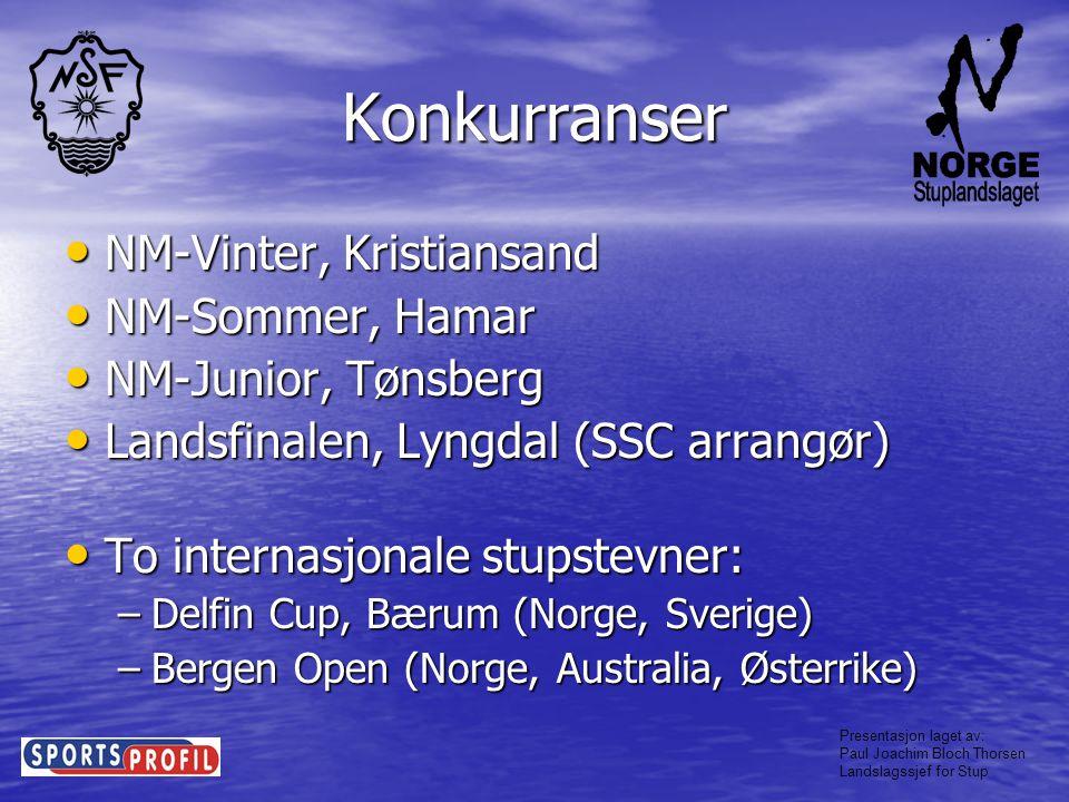 Konkurranser NM-Vinter, Kristiansand NM-Sommer, Hamar
