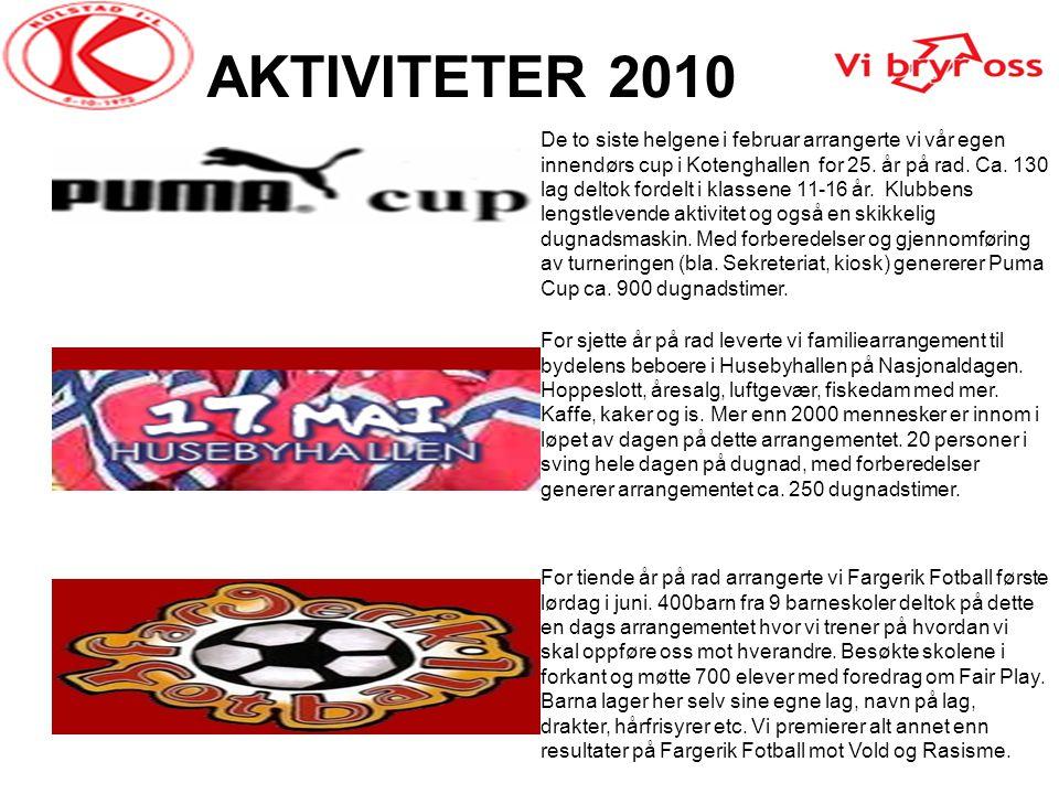 AKTIVITETER 2010
