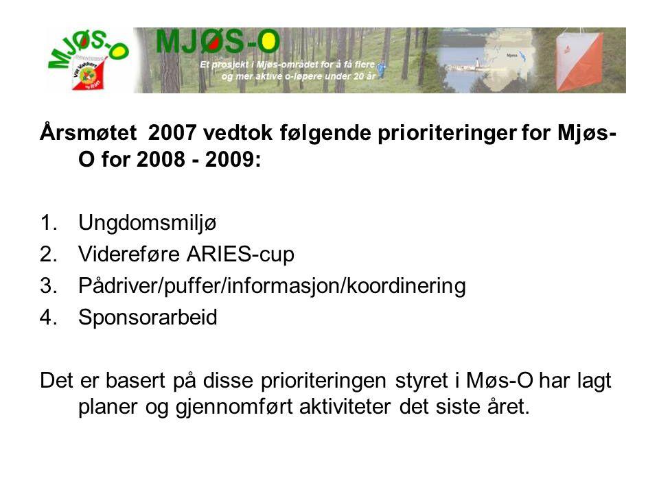 Årsmøtet 2007 vedtok følgende prioriteringer for Mjøs-O for 2008 - 2009: