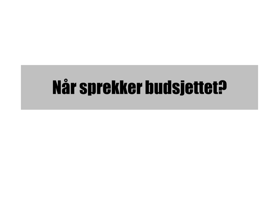 Når sprekker budsjettet