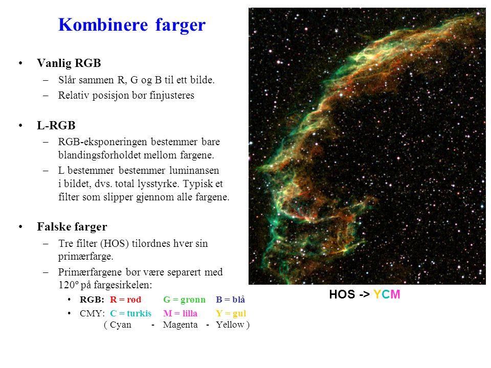 Kombinere farger Vanlig RGB L-RGB Falske farger HOS -> YCM