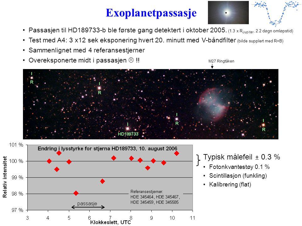 Exoplanetpassasje Typisk målefeil  0.3 %