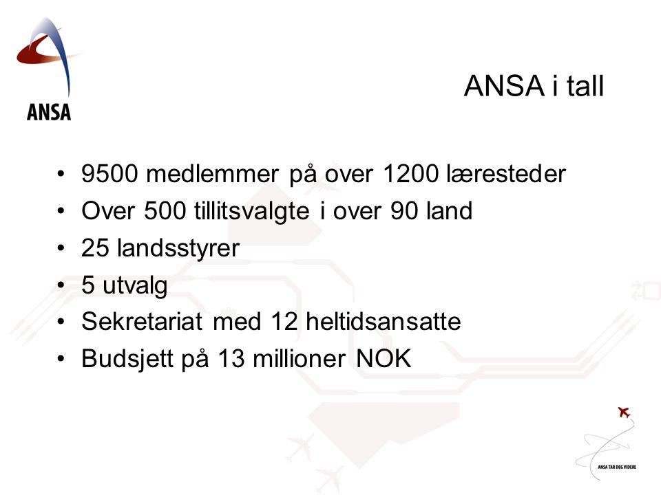 ANSA i tall 9500 medlemmer på over 1200 læresteder