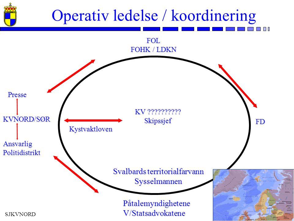 Operativ ledelse / koordinering
