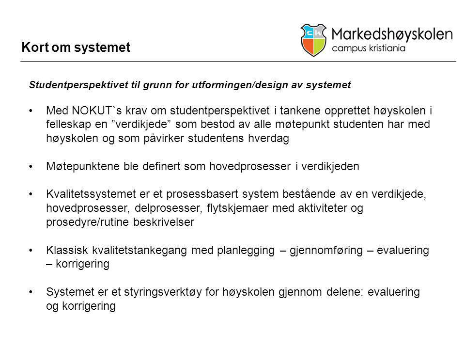 Kort om systemet Studentperspektivet til grunn for utformingen/design av systemet.