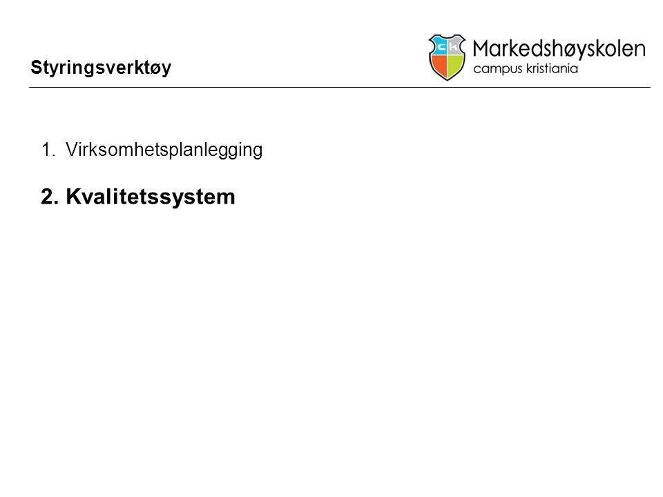 Styringsverktøy Virksomhetsplanlegging Kvalitetssystem