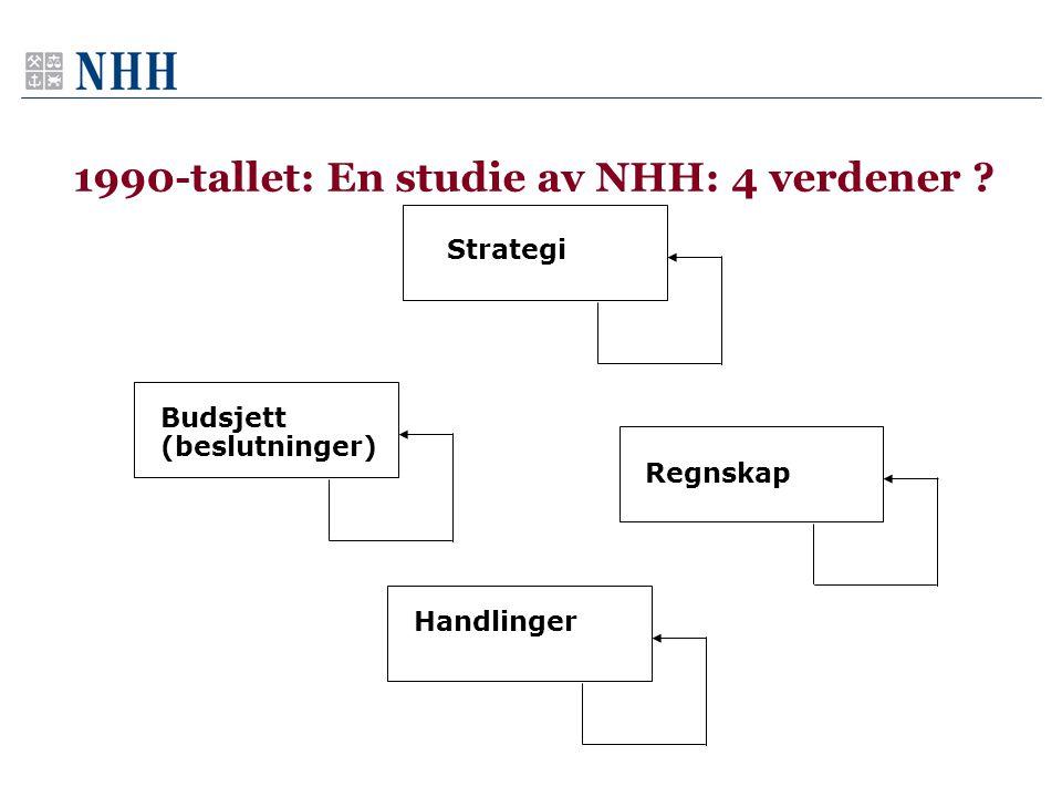 1990-tallet: En studie av NHH: 4 verdener