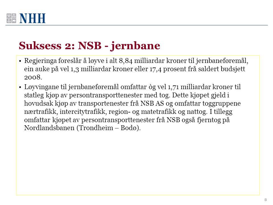 Suksess 2: NSB - jernbane