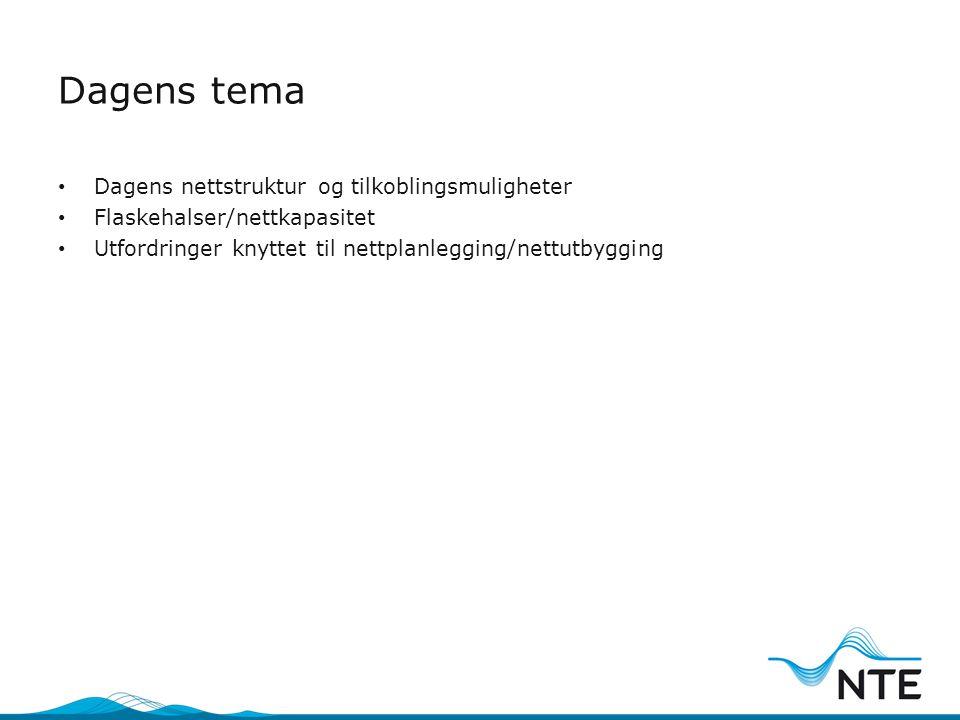 Dagens tema Dagens nettstruktur og tilkoblingsmuligheter