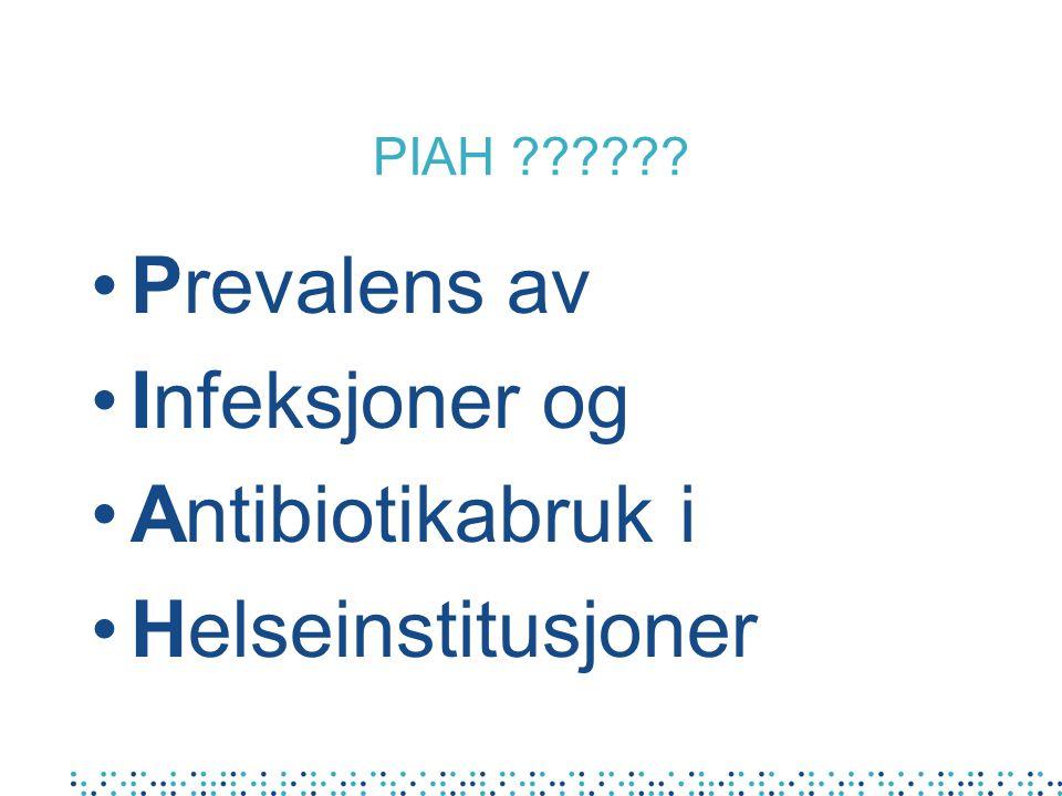 Prevalens av Infeksjoner og Antibiotikabruk i Helseinstitusjoner