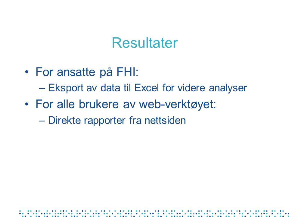 Resultater For ansatte på FHI: For alle brukere av web-verktøyet: