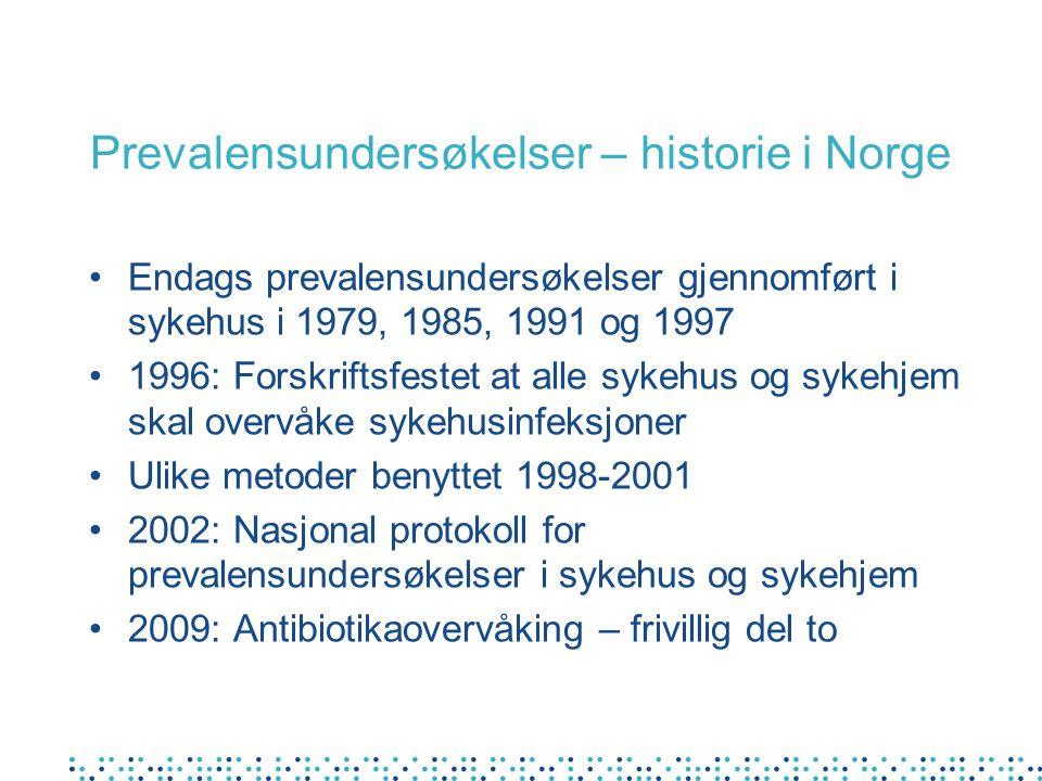 Prevalensundersøkelser – historie i Norge