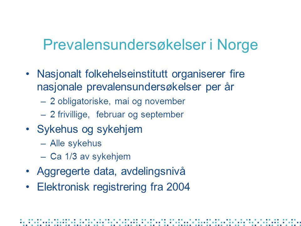 Prevalensundersøkelser i Norge