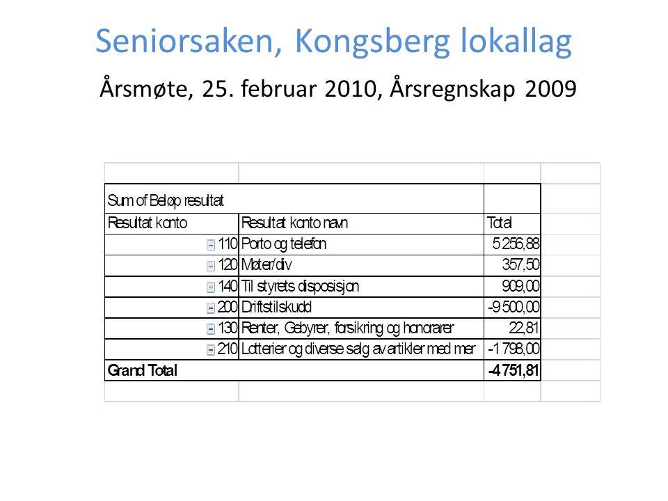 Seniorsaken, Kongsberg lokallag Årsmøte, 25