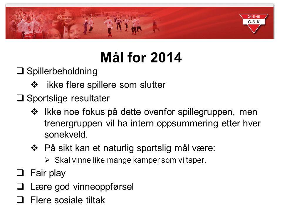 Mål for 2014 Spillerbeholdning ikke flere spillere som slutter