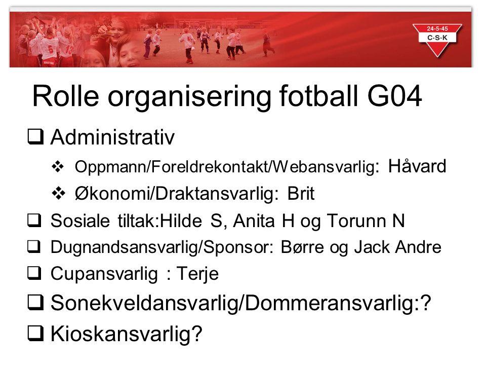 Rolle organisering fotball G04