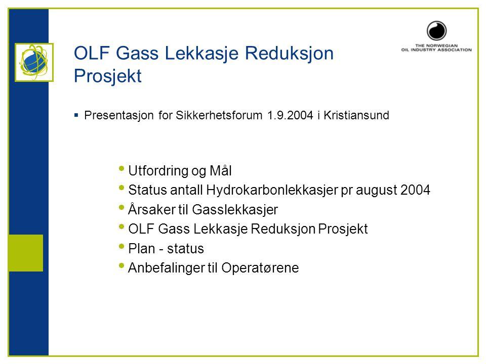 OLF Gass Lekkasje Reduksjon Prosjekt