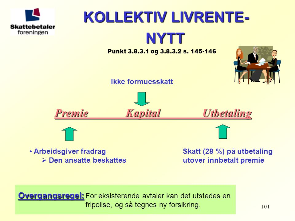 KOLLEKTIV LIVRENTE- NYTT Premie Kapital Utbetaling