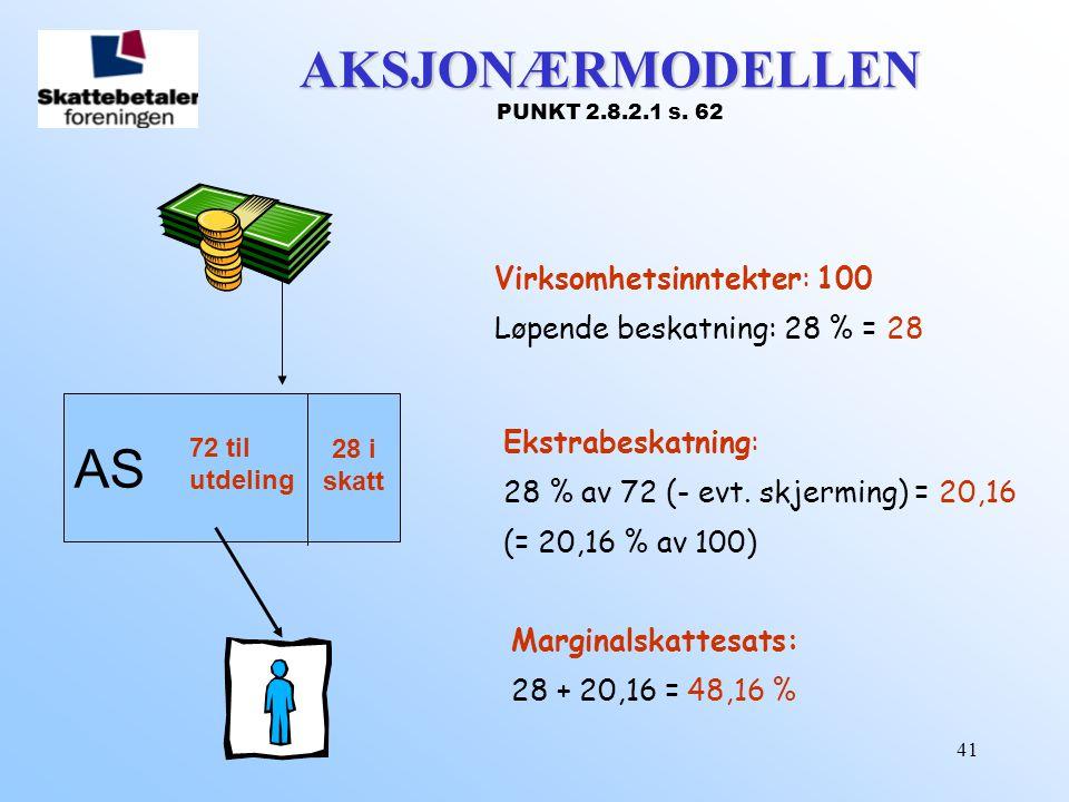 AKSJONÆRMODELLEN PUNKT 2.8.2.1 s. 62