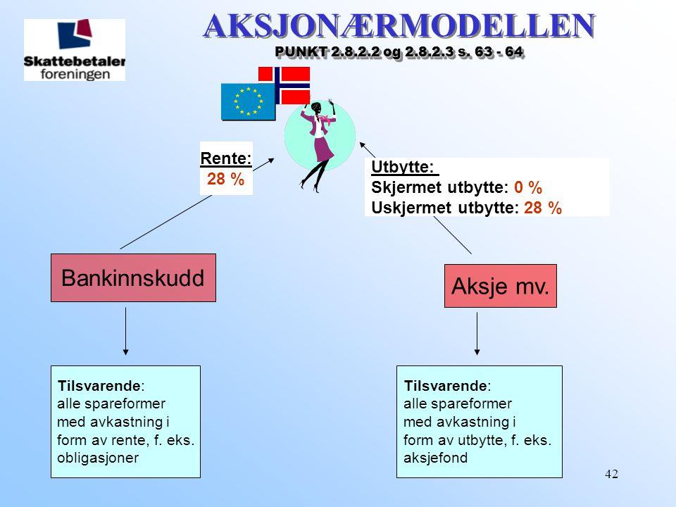 AKSJONÆRMODELLEN PUNKT 2.8.2.2 og 2.8.2.3 s. 63 - 64