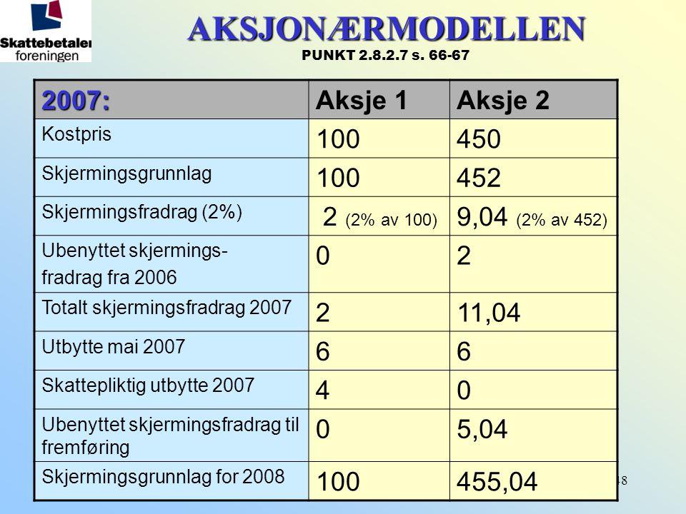 AKSJONÆRMODELLEN PUNKT 2.8.2.7 s. 66-67