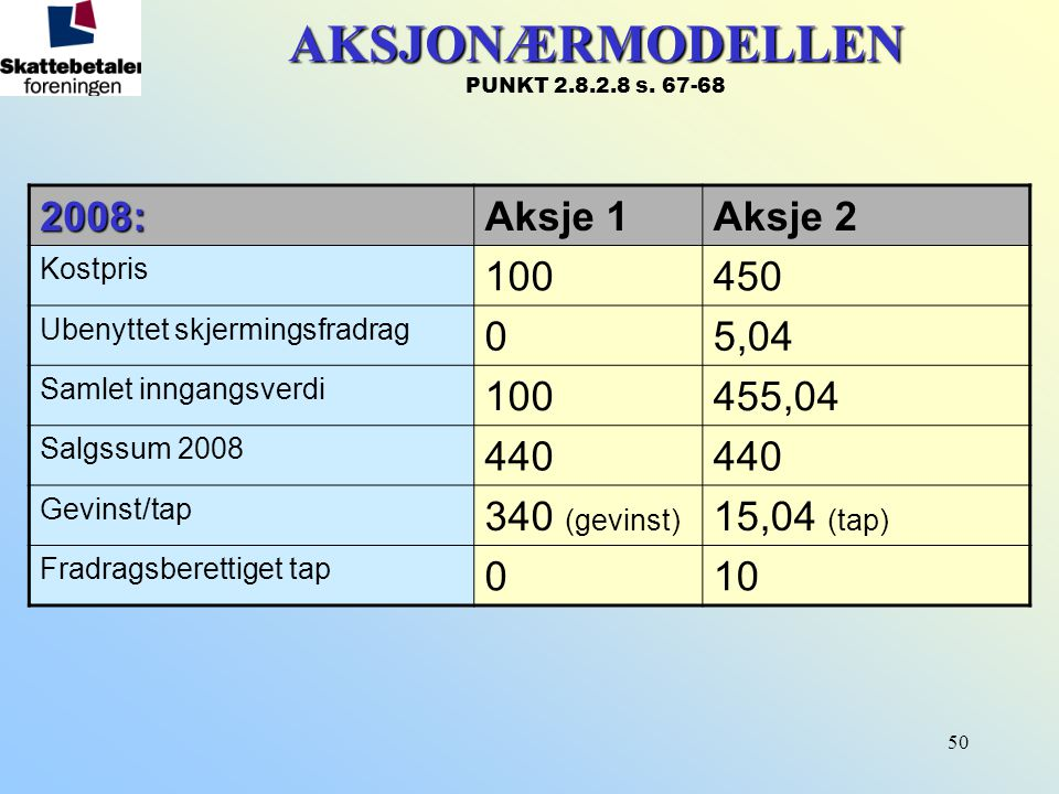 AKSJONÆRMODELLEN PUNKT 2.8.2.8 s. 67-68