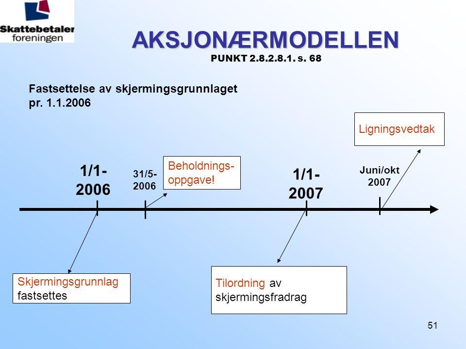 AKSJONÆRMODELLEN PUNKT 2.8.2.8.1. s. 68