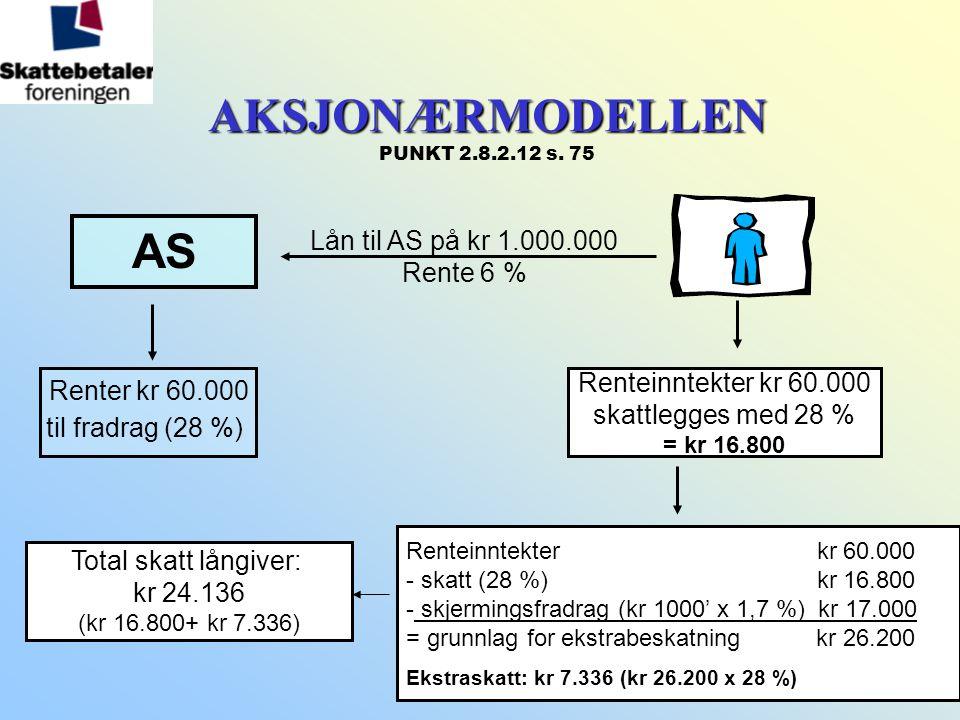 AKSJONÆRMODELLEN PUNKT 2.8.2.12 s. 75