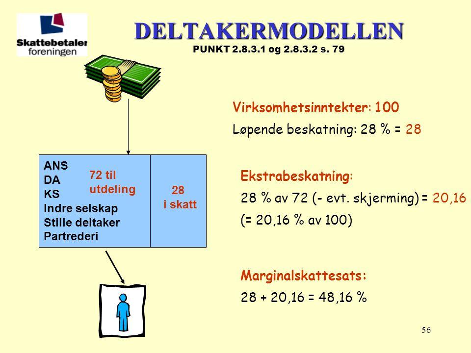 DELTAKERMODELLEN PUNKT 2.8.3.1 og 2.8.3.2 s. 79