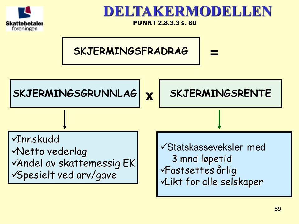 DELTAKERMODELLEN PUNKT 2.8.3.3 s. 80