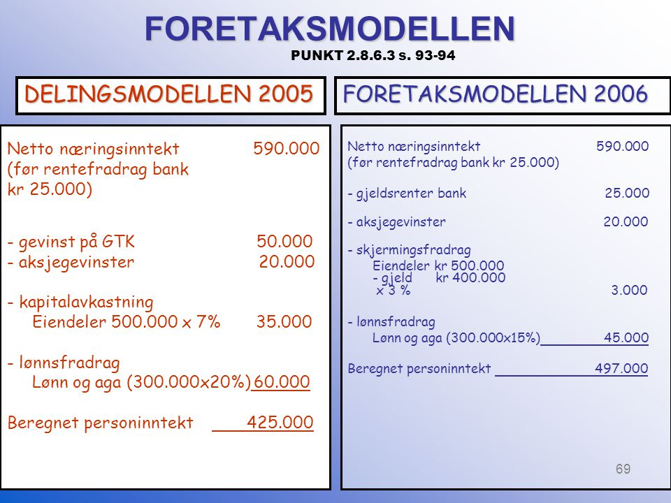 FORETAKSMODELLEN PUNKT 2.8.6.3 s. 93-94