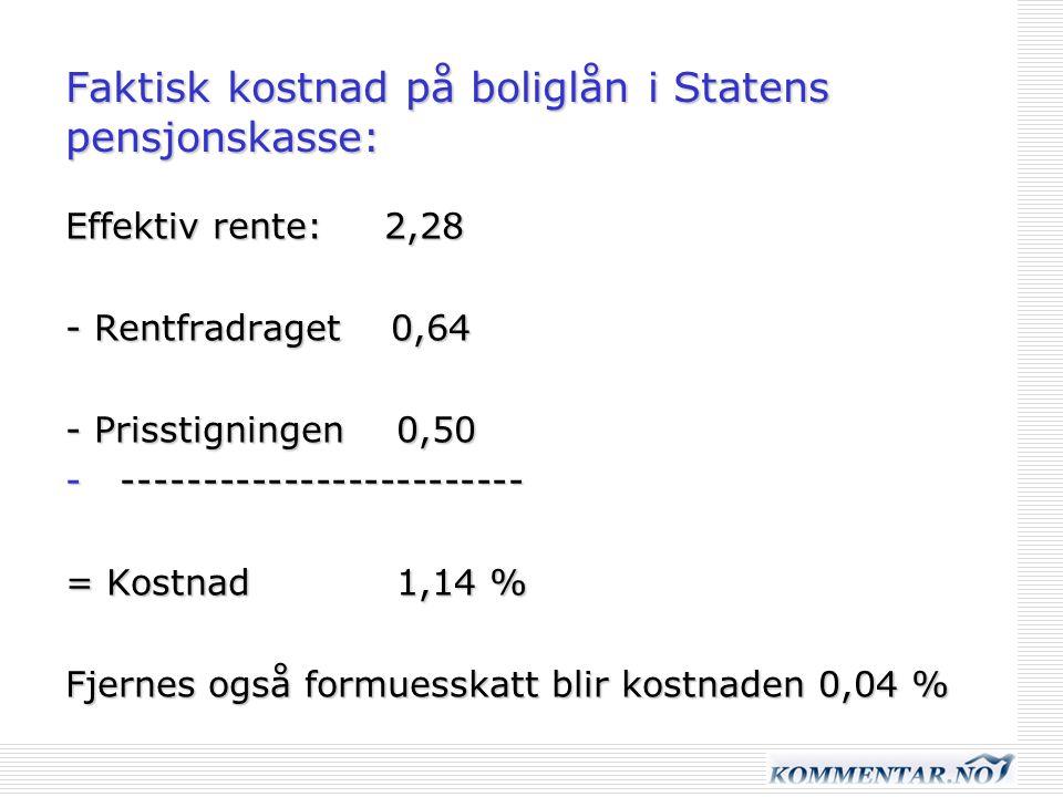 Faktisk kostnad på boliglån i Statens pensjonskasse: