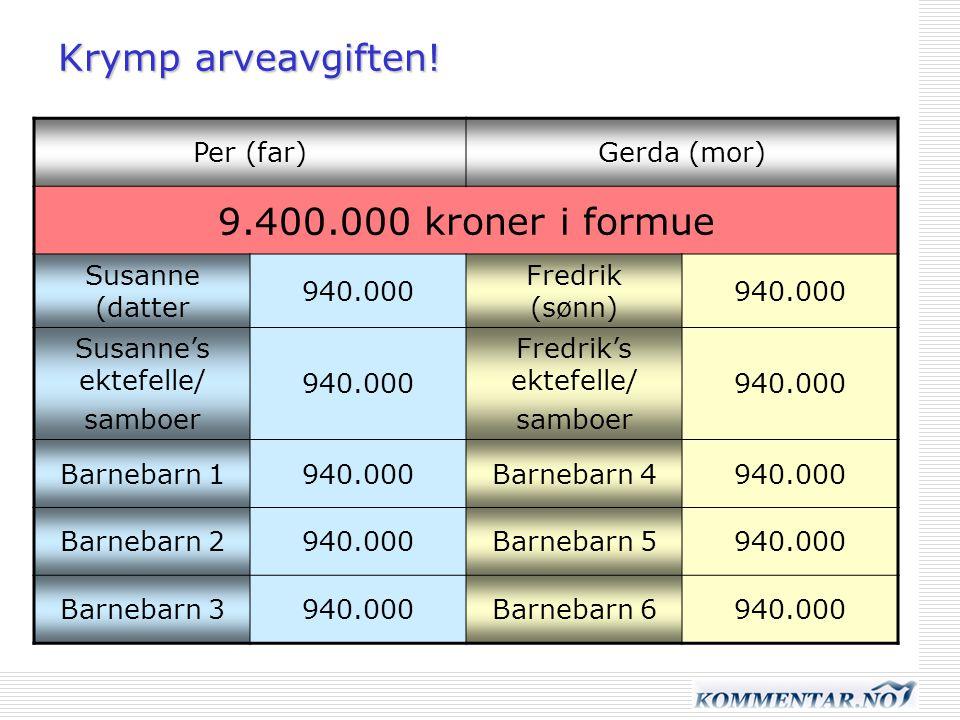 Krymp arveavgiften! 9.400.000 kroner i formue Per (far) Gerda (mor)